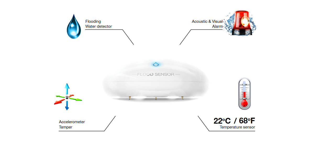 homekit fibaro flood sensor